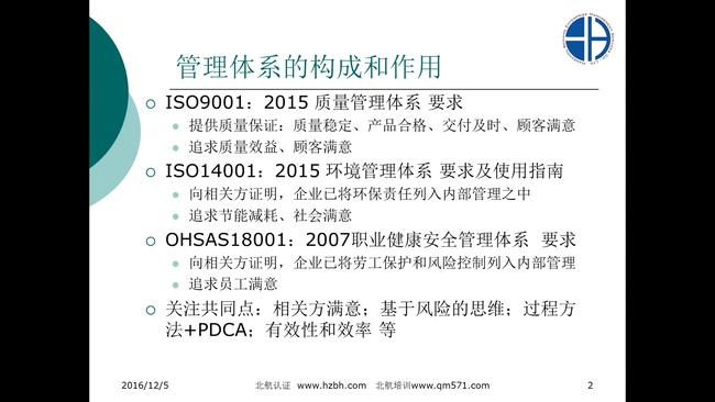 ISO14001:2015标准培训1(导言-3.3.3)